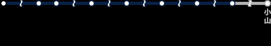 この路線で行こう 茨城編 水戸線の旅 トレたび 鉄道 旅行情報サイト
